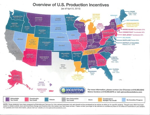 U.S. Production Incentives