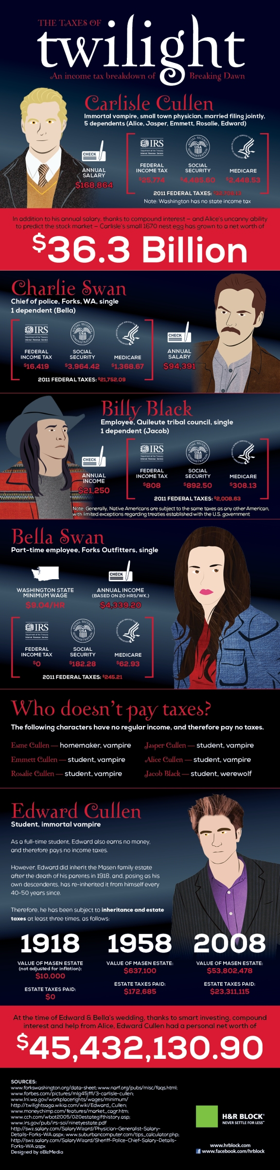 Twilight Taxes