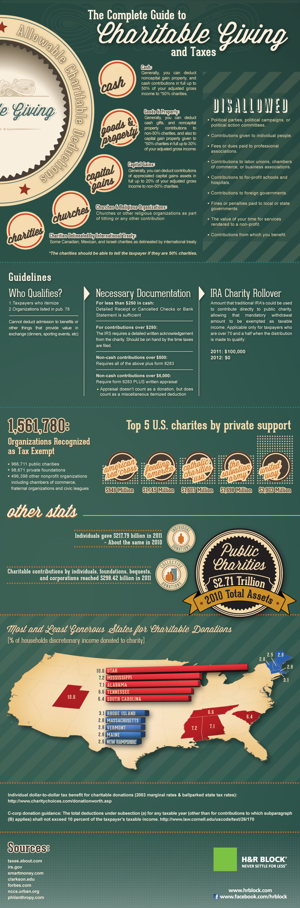 Bloggers will pay advertising taxes 20.07.2012 88