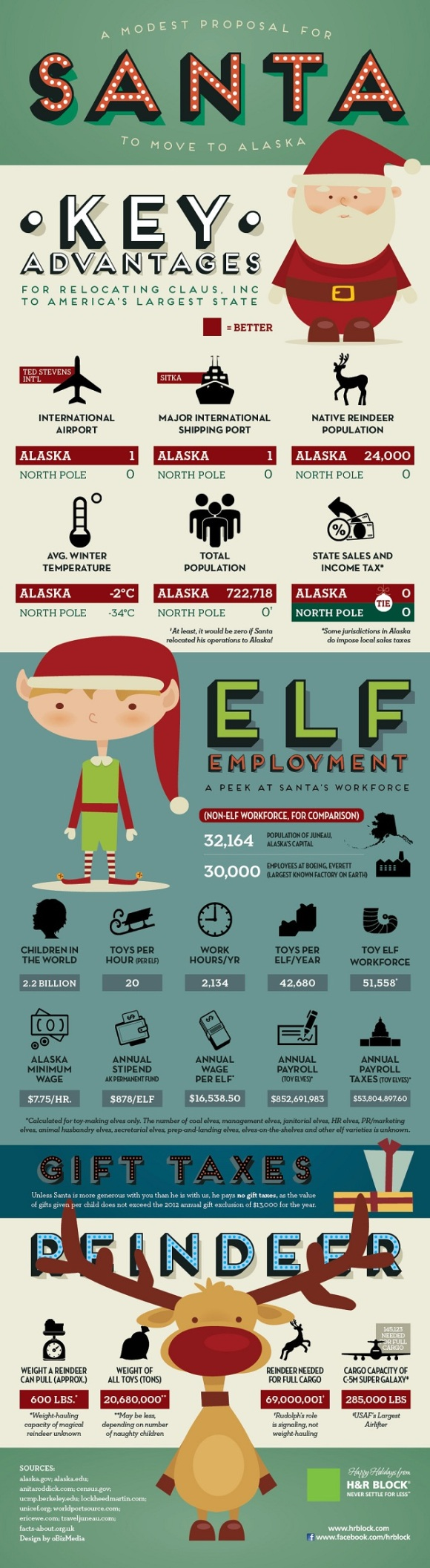 Santa-Move-To-Alaska-635px