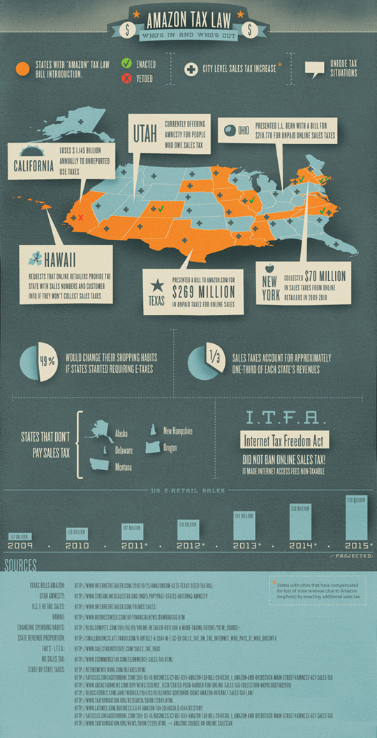 tax_infographic_sm1
