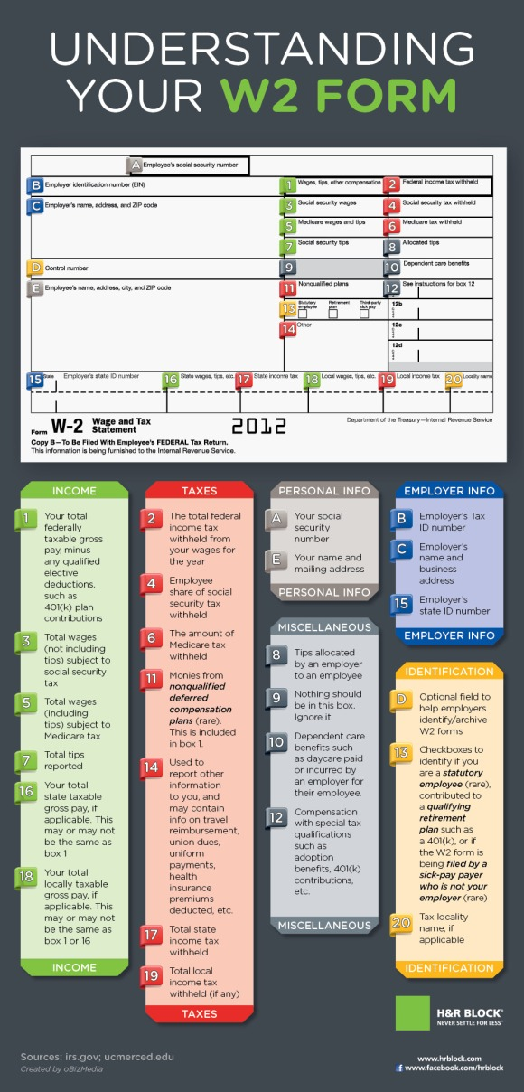 Form W 2 Time Infographic The Joy Of Tax Law