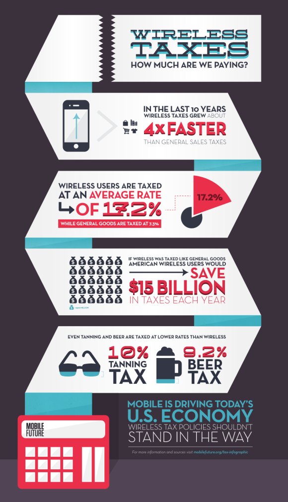wireless tax infographic