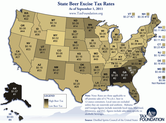 State-Beer-Excise-Taxes-570x423